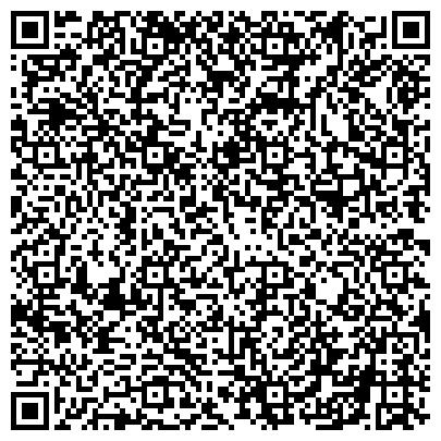 QR-код с контактной информацией организации ИП ПЛАСТИКОВЫЕ ОКНА ОТ ЗАВОДА - ПРОИЗВОДИТЕЛЯ ROMAX