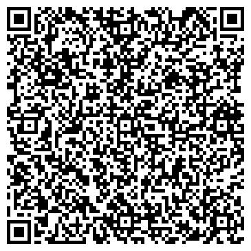 QR-код с контактной информацией организации БЛАГОУКРАСИТЕЛИ