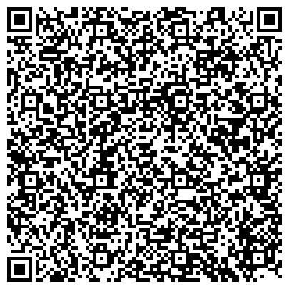 QR-код с контактной информацией организации СЕВЕРНОЕ РЕГИОНАЛЬНОЕ УПРАВЛЕНИЕ МИГРАЦИОННОЙ СЛУЖБЫ ДМС ПРИ МИД КР