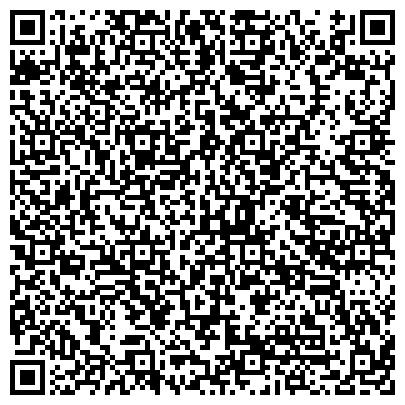 QR-код с контактной информацией организации Союз строительных компаний Урала и Сибири