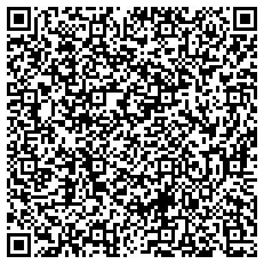 QR-код с контактной информацией организации ЗАО Европейский медицинский центр