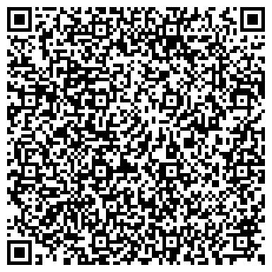 QR-код с контактной информацией организации Клиника доктора Назимовой