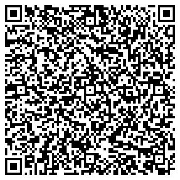 QR-код с контактной информацией организации АВАНГАРД БАНК АКБ