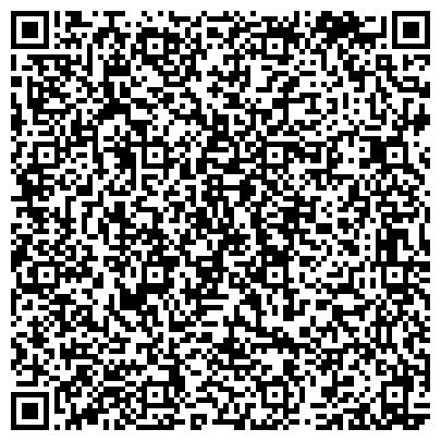 QR-код с контактной информацией организации EstetiSar