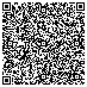 QR-код с контактной информацией организации СРЕДНЕРУССКИЙ БАНК СБЕРБАНКА РОССИИ