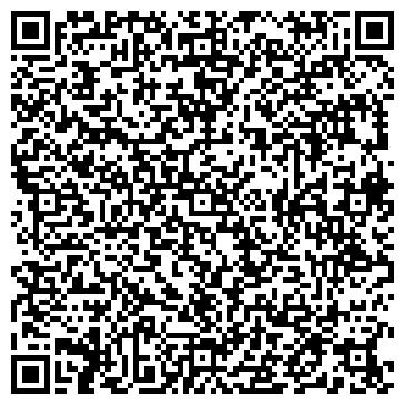 QR-код с контактной информацией организации КЛИНИКА АНДРОЛОГИИ