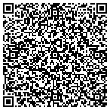 QR-код с контактной информацией организации БАНК ИНВЕСТИЦИЙ И КРЕДИТОВАНИЯ КБ