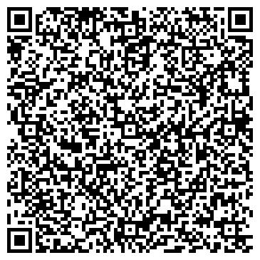 QR-код с контактной информацией организации БАНКИРСКИЙ ДОМ АКБ