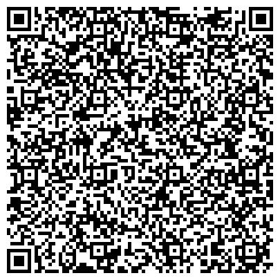 QR-код с контактной информацией организации ВОСТОЧНО-ЕВРОПЕЙСКИЙ БАНК РЕКОНСТРУКЦИИ И РАЗВИТИЯ КБ