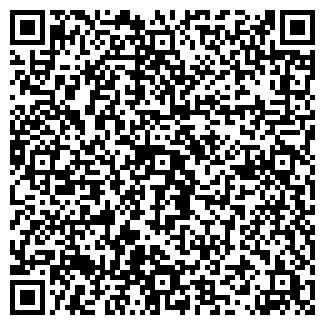 Реквизиты и контактная информация Сетелем банка