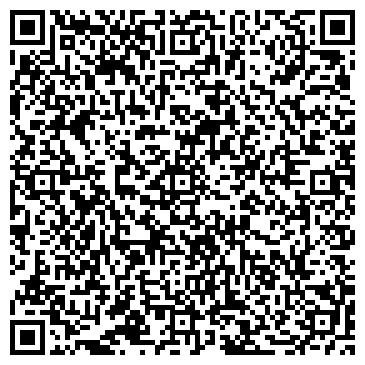 QR-код с контактной информацией организации ДВЕ СТОЛИЦЫ БАНК КБ