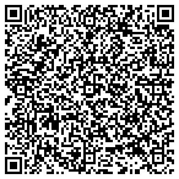 QR-код с контактной информацией организации ОРСКИНДУСТРИЯБАНК АКБ