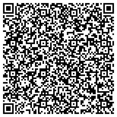QR-код с контактной информацией организации ПРОМЫШЛЕННО-ФИНАНСОВОЕ СОТРУДНИЧЕСТВО БАНК КБ