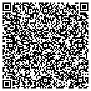 QR-код с контактной информацией организации ФИНАНСОВО-КРЕДИТНЫЙ БАНК