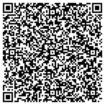 QR-код с контактной информацией организации КЛИНИЧЕСКАЯ БОЛЬНИЦА № 84
