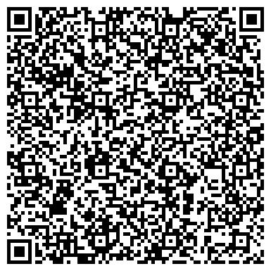 QR-код с контактной информацией организации ШВЕЙЦАРСКИЙ МЕДИЦИНСКИЙ ЦЕНТР