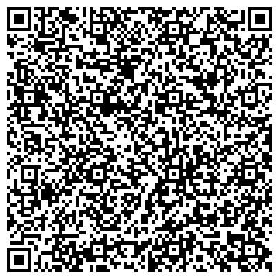 QR-код с контактной информацией организации ЭКСПРЕСС КИНЕТИКА