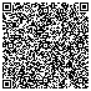 QR-код с контактной информацией организации ООО Ломбард Южный Экспресс