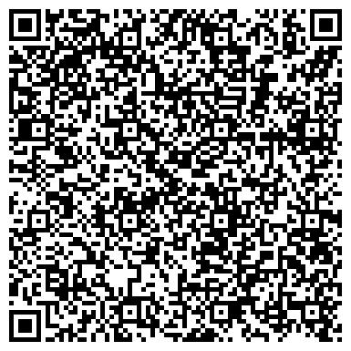QR-код с контактной информацией организации ВСЕ ПОД КОНТРОЛЕМ