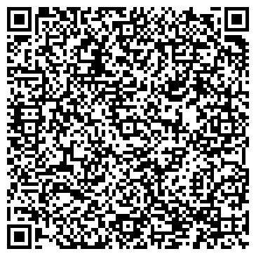 QR-код с контактной информацией организации ФИНАНСОВЫЙ ИНСТИТУТ МВШЭ