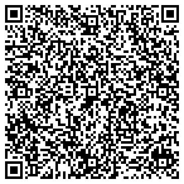 QR-код с контактной информацией организации ПОЛНОМОЧНЫЕ ПРЕДСТАВИТЕЛИ ПРЕЗИДЕНТА РФ В ФЕДЕРАЛЬНЫХ ОКРУГАХ