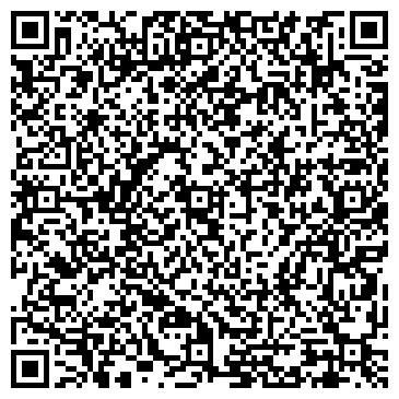 QR-код с контактной информацией организации Меховая ярмарка
