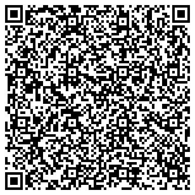 QR-код с контактной информацией организации Дополнительный офис № 7981/01594