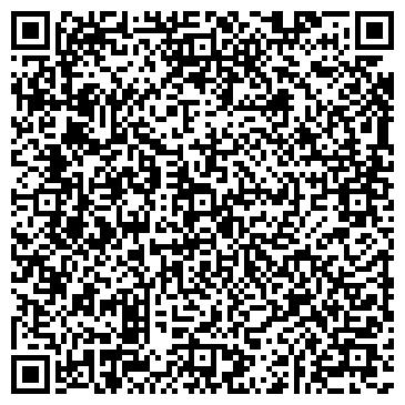 QR-код с контактной информацией организации Дополнительный офис № 7981/01690