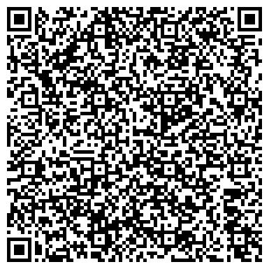 QR-код с контактной информацией организации Victoria`s Secret