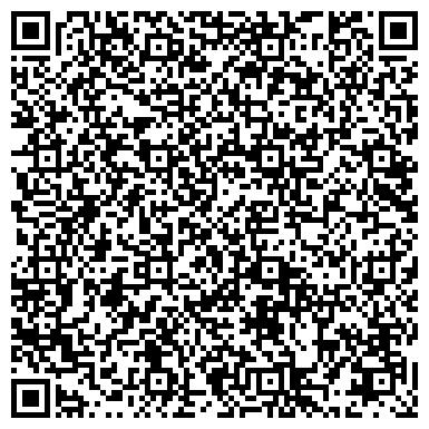 QR-код с контактной информацией организации СБЕРБАНК РОССИИ, МАРЬИНОРОЩИНСКОЕ ОТДЕЛЕНЕ № 7981