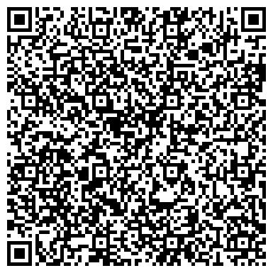 QR-код с контактной информацией организации Tescoma