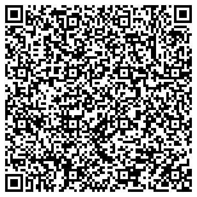 QR-код с контактной информацией организации Mothercare
