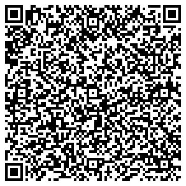 QR-код с контактной информацией организации МЕЖДУНАРОДНЫЙ ПРОМЫШЛЕННЫЙ БАНК