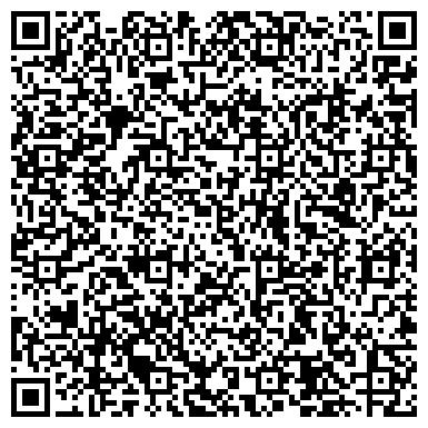 """QR-код с контактной информацией организации """"Авентус Групп"""""""