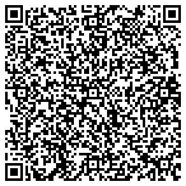 QR-код с контактной информацией организации НАШ ДОМ БАНК АКБ