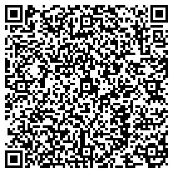 QR-код с контактной информацией организации ПЕТРОКОММЕРЦ БАНК КБ
