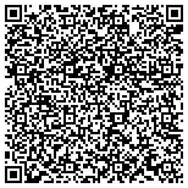QR-код с контактной информацией организации РЕГИОНАЛЬНЫЙ БАНК СБЕРЕЖЕНИЙ КБ