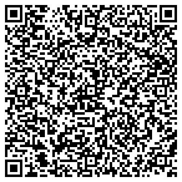 QR-код с контактной информацией организации СЕВЕРНЫЙ НАРОДНЫЙ БАНК АКБ