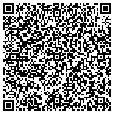 QR-код с контактной информацией организации СЕВЕРО-ВОСТОЧНЫЙ АЛЬЯНС БАНК АКБ