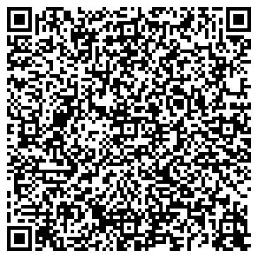 QR-код с контактной информацией организации СТОЛИЧНЫЙ ЭКСПРЕСС БАНК КБ