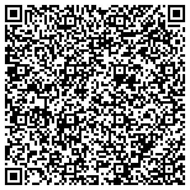 QR-код с контактной информацией организации Группа Финансы