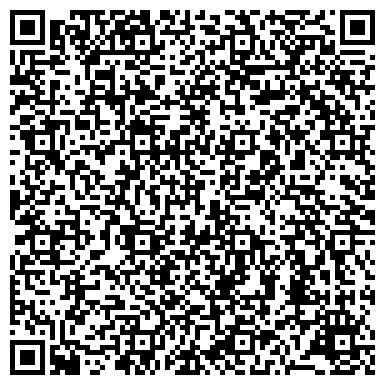 QR-код с контактной информацией организации Организационно-методический отдел по психиатрии