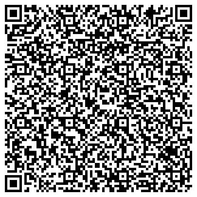 QR-код с контактной информацией организации МНОГОПРОФИЛЬНЫЙ МЕДИЦИНСКИЙ ЦЕНТР ИМ. СВЯТОСЛАВА ФЁДОРОВА