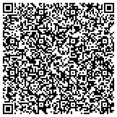 QR-код с контактной информацией организации НОУ «Московский институт банковского дела»