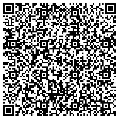 QR-код с контактной информацией организации Пятое колесо