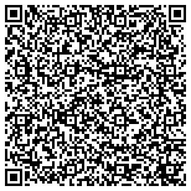 QR-код с контактной информацией организации Shkolnick.ru