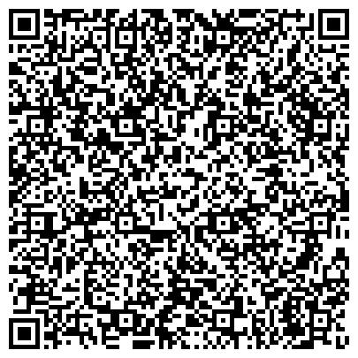 QR-код с контактной информацией организации МОСКОВСКИЙ БАНК РЕКОНСТРУКЦИИ И РАЗВИТИЯ АКБ ОАО САРАТОВСКИЙ Ф-Л