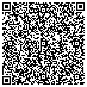 QR-код с контактной информацией организации Top secrets
