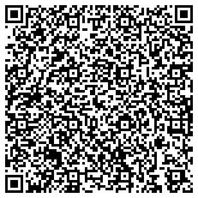 QR-код с контактной информацией организации Алекс и Ко