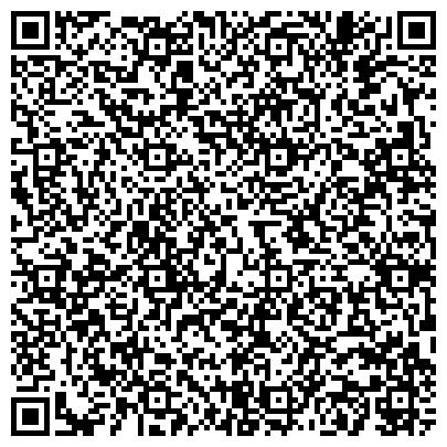 QR-код с контактной информацией организации УПРАВЛЕНИЕ ИНДУСТРИИ, ТОРГОВЛИ И ПОДДЕРЖКИ ПРЕДПРИНИМАТЕЛЬСТВА